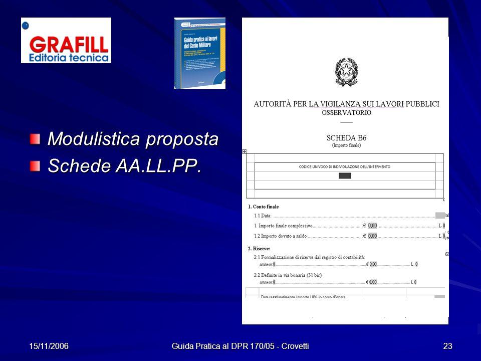 Guida Pratica al DPR 170/05 - Crovetti