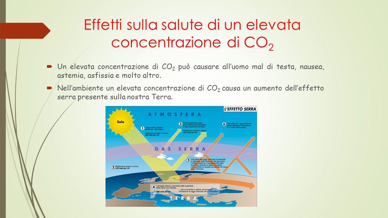 Effetti sulla salute di un elevata concentrazione di CO2