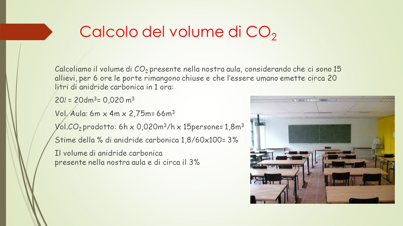 Calcolo del volume di CO2