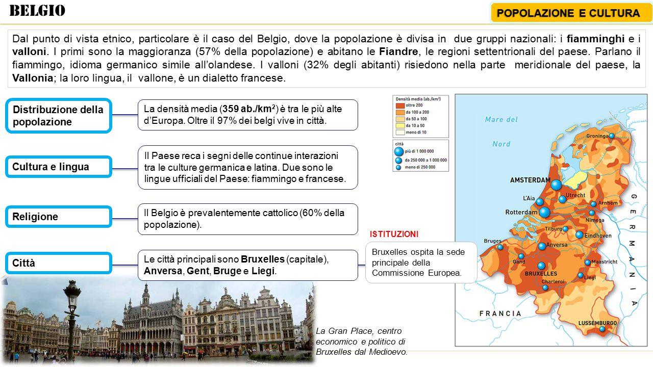 Belgio POPOLAZIONE E CULTURA