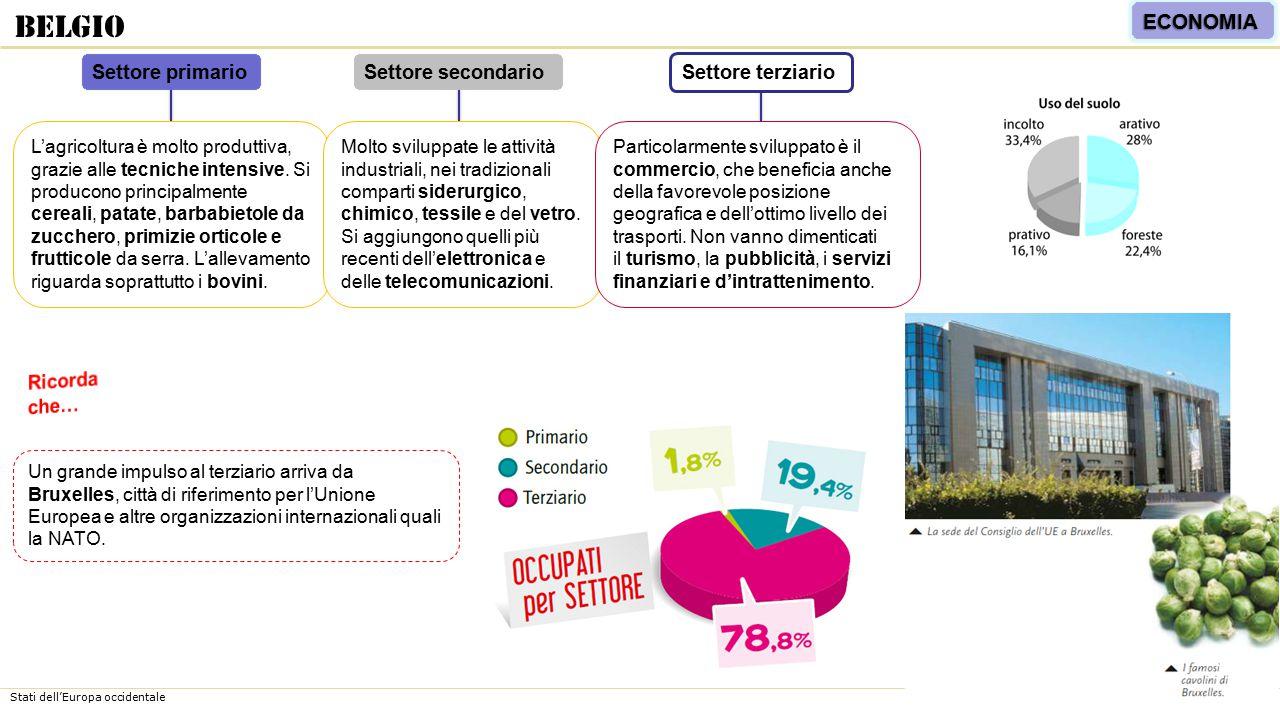 Belgio ECONOMIA Settore primario Settore secondario Settore terziario