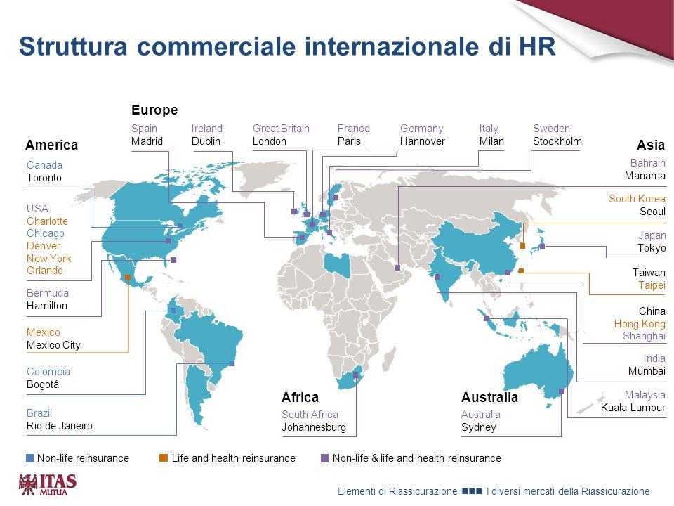 Struttura commerciale internazionale di HR