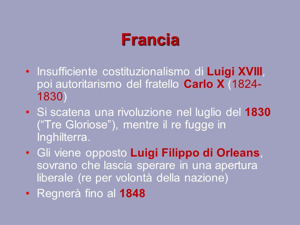 Francia Insufficiente costituzionalismo di Luigi XVIII, poi autoritarismo del fratello Carlo X (1824-1830)