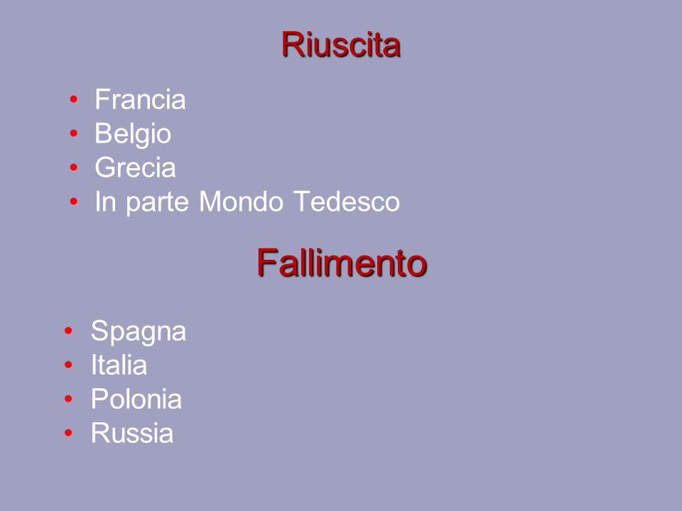 Fallimento Riuscita Francia Belgio Grecia In parte Mondo Tedesco