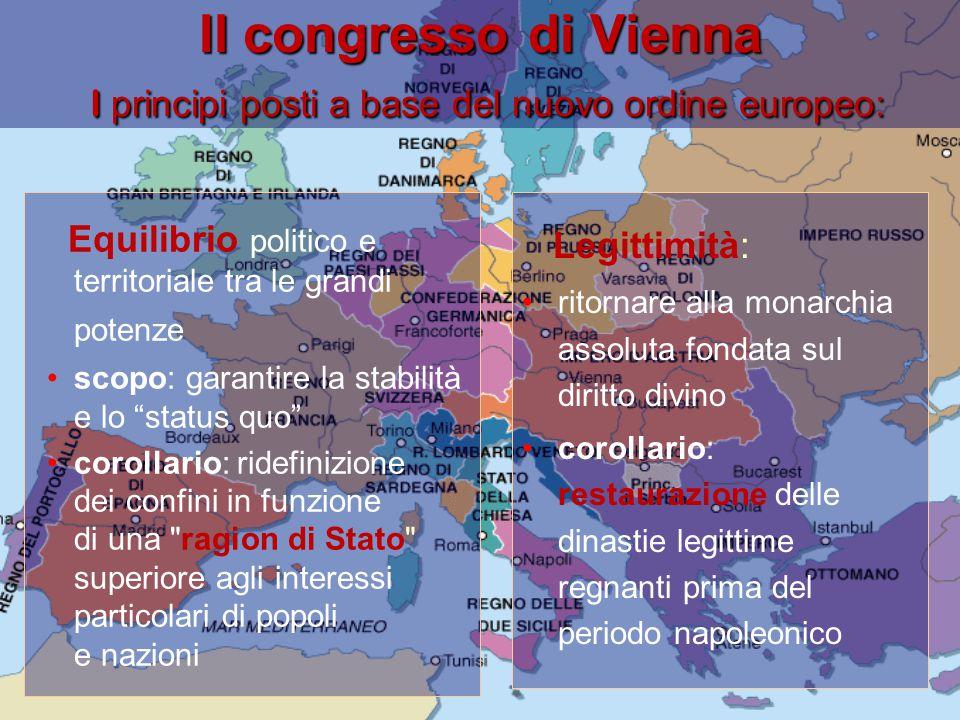 Il congresso di Vienna I principi posti a base del nuovo ordine europeo:
