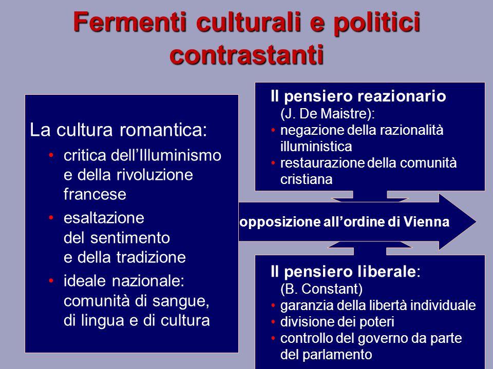 Fermenti culturali e politici contrastanti