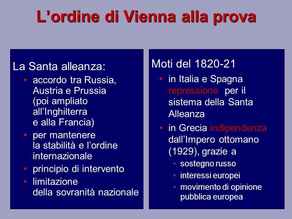 L'ordine di Vienna alla prova