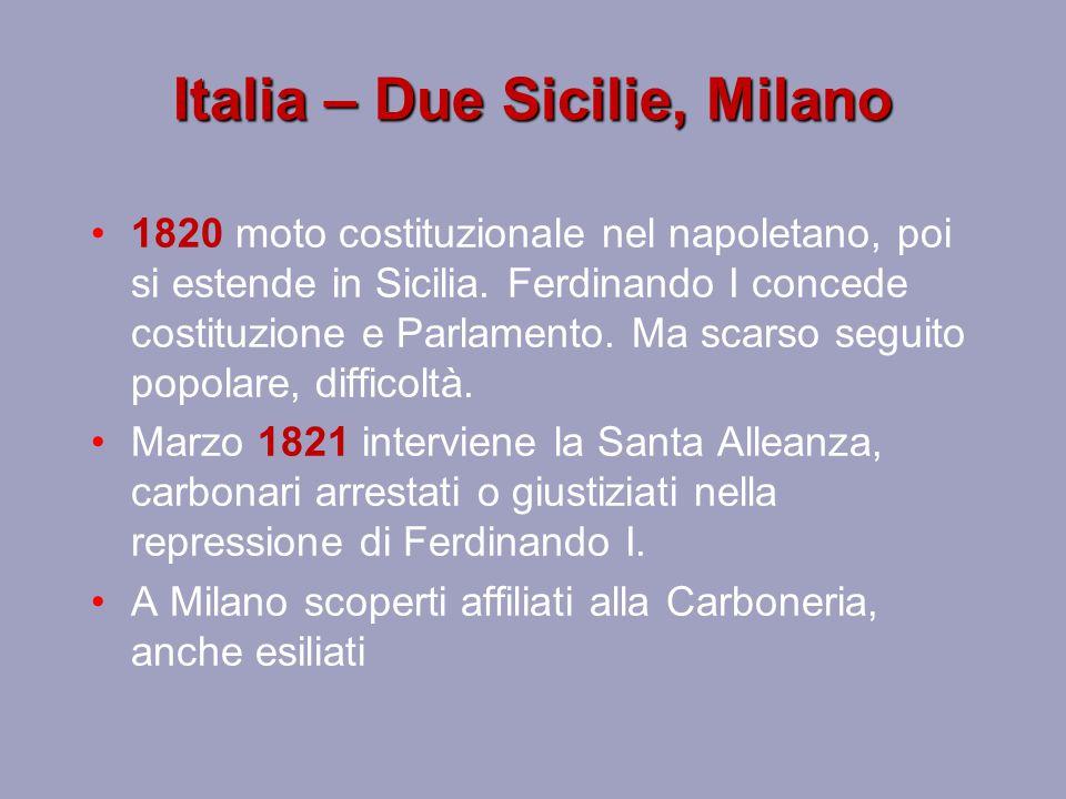 Italia – Due Sicilie, Milano
