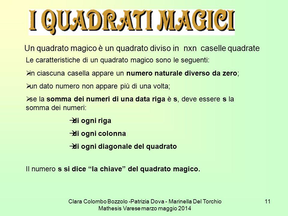 Un quadrato magico è un quadrato diviso in nxn caselle quadrate