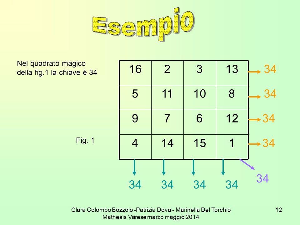 Esempio Nel quadrato magico della fig.1 la chiave è 34. 34. 1. 15. 14. 4. 12. 6. 7. 9. 8.