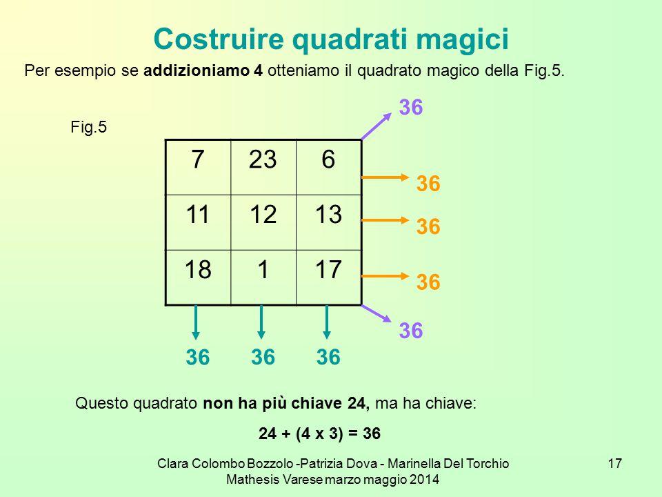 Costruire quadrati magici