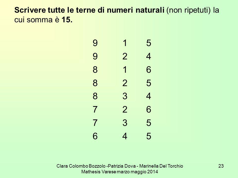 Scrivere tutte le terne di numeri naturali (non ripetuti) la cui somma è 15.