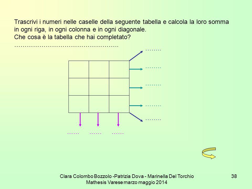 Che cosa è la tabella che hai completato …………………………………………..
