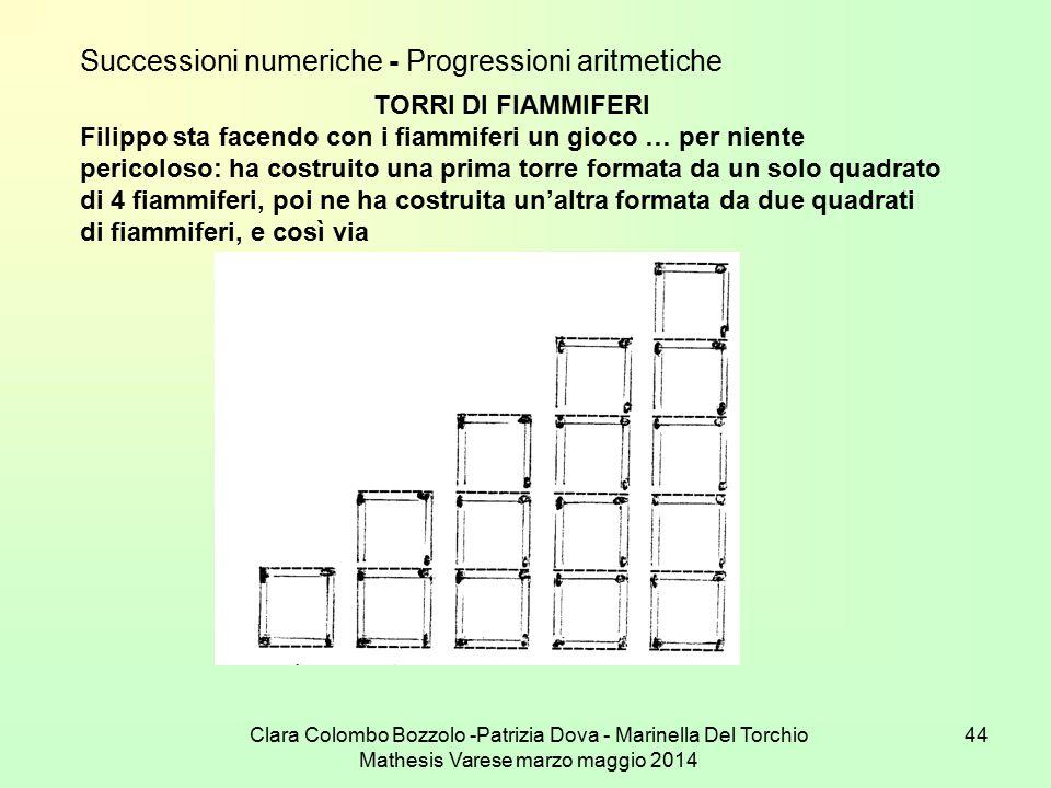 Successioni numeriche - Progressioni aritmetiche