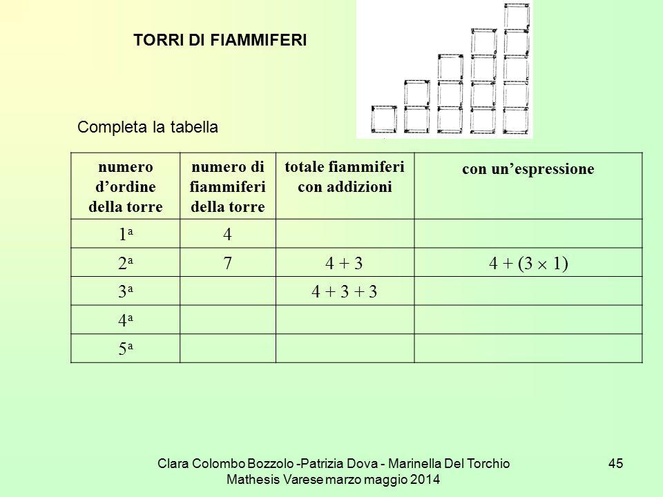 1a 4 2a 7 4 + 3 4 + (3  1) 3a 4 + 3 + 3 4a 5a TORRI DI FIAMMIFERI