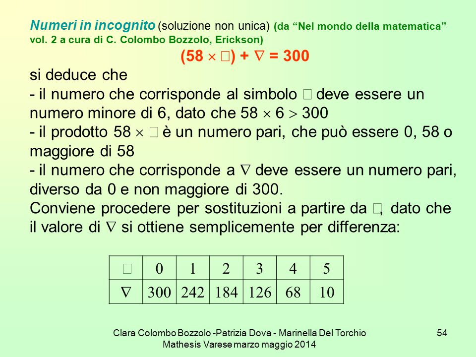 Numeri in incognito (soluzione non unica) (da Nel mondo della matematica vol. 2 a cura di C. Colombo Bozzolo, Erickson)