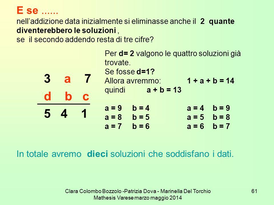 E se ...... nell'addizione data inizialmente si eliminasse anche il 2 quante diventerebbero le soluzioni , se il secondo addendo resta di tre cifre