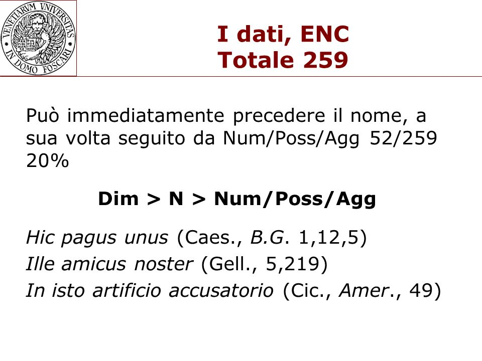 I dati, ENC Totale 259