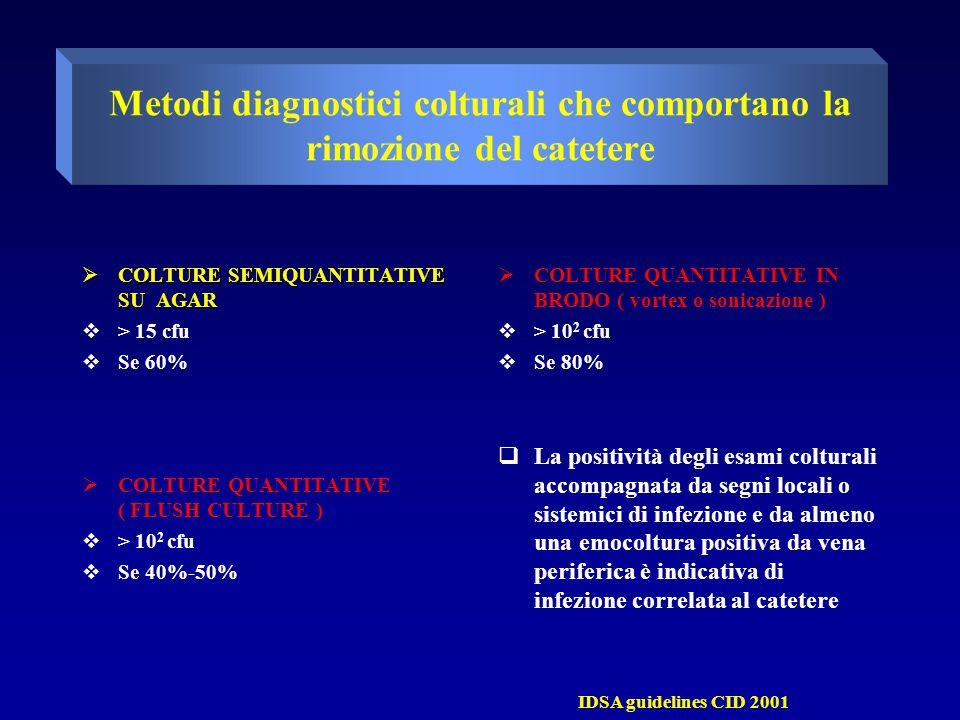 Metodi diagnostici colturali che comportano la rimozione del catetere