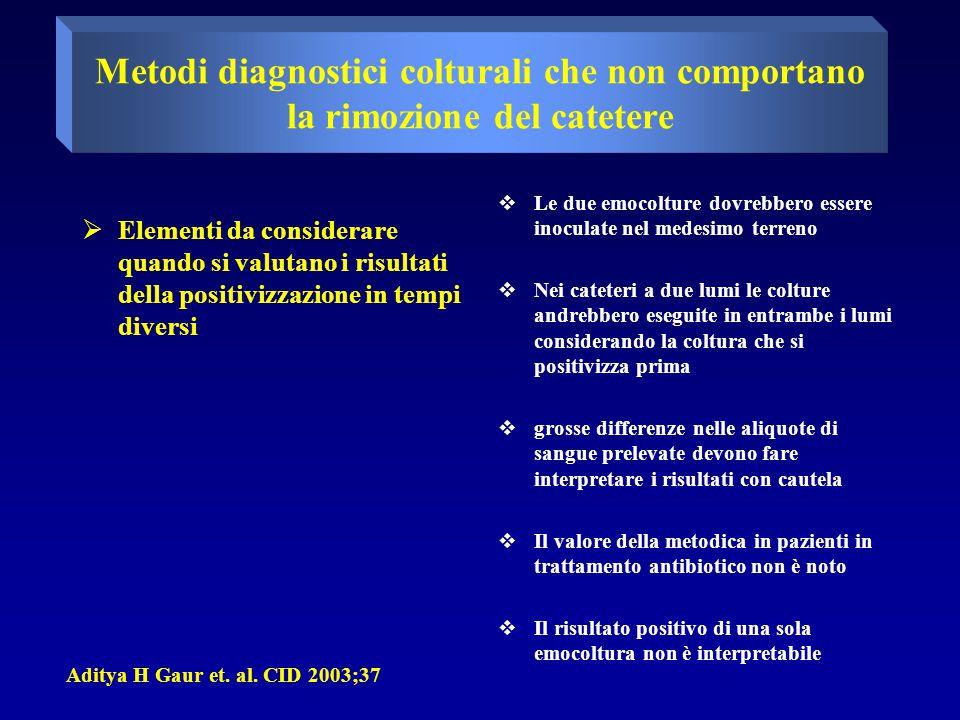 Metodi diagnostici colturali che non comportano la rimozione del catetere