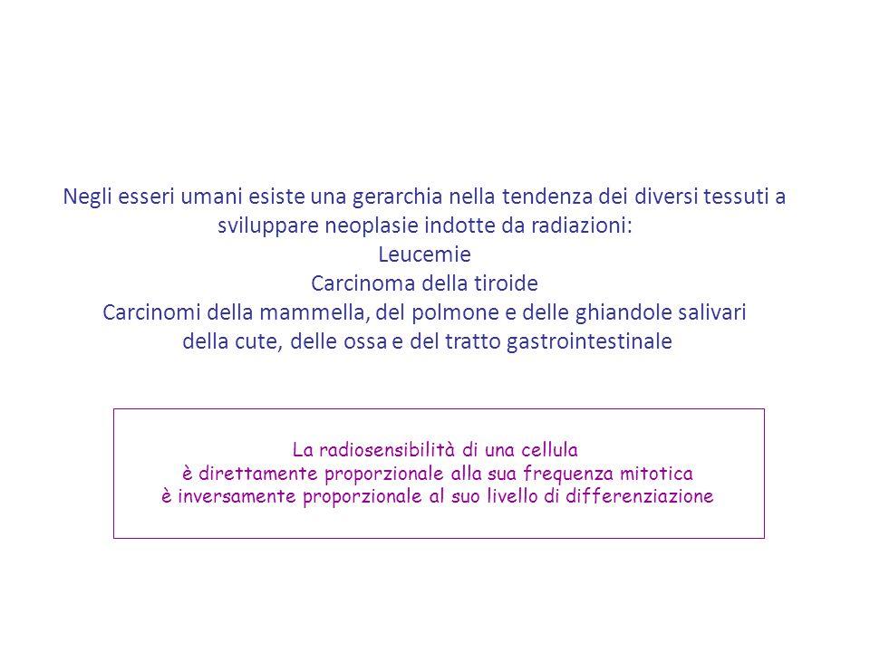 Carcinoma della tiroide
