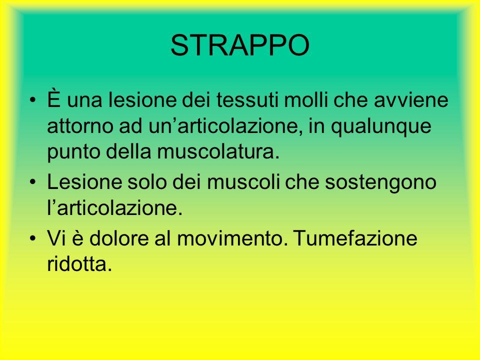 STRAPPO È una lesione dei tessuti molli che avviene attorno ad un'articolazione, in qualunque punto della muscolatura.