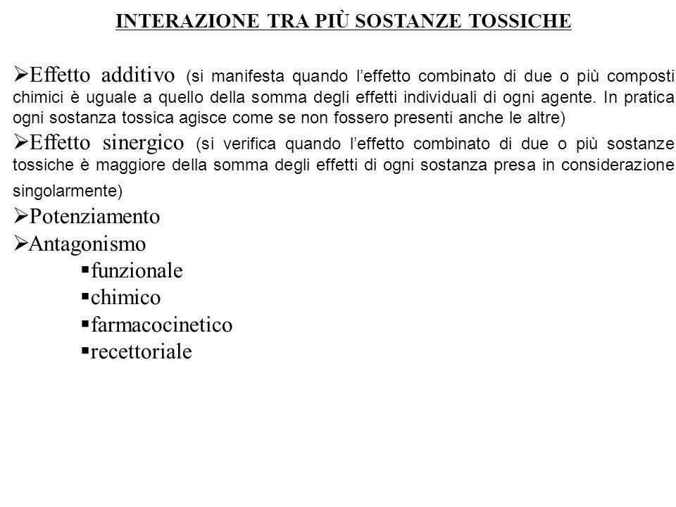 INTERAZIONE TRA PIÙ SOSTANZE TOSSICHE