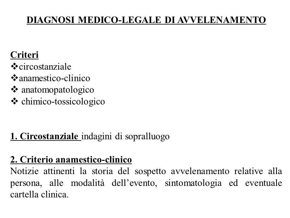 DIAGNOSI MEDICO-LEGALE DI AVVELENAMENTO