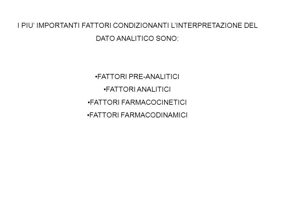 FATTORI PRE-ANALITICI FATTORI ANALITICI FATTORI FARMACOCINETICI