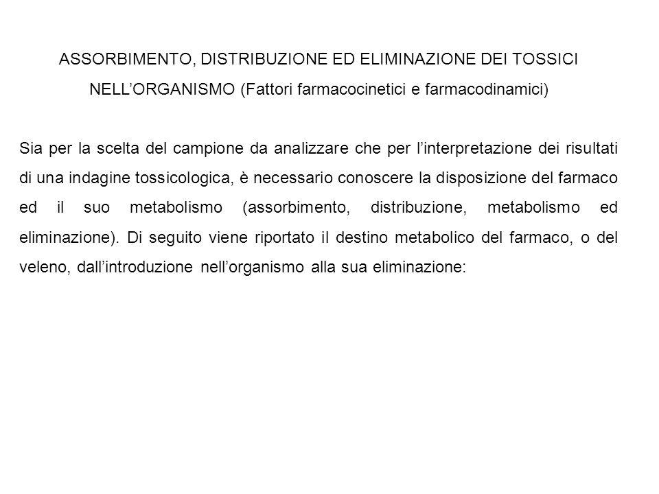ASSORBIMENTO, DISTRIBUZIONE ED ELIMINAZIONE DEI TOSSICI NELL'ORGANISMO (Fattori farmacocinetici e farmacodinamici)