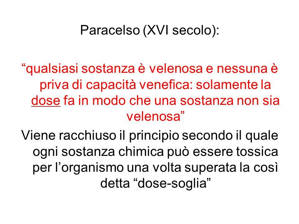 Paracelso (XVI secolo):