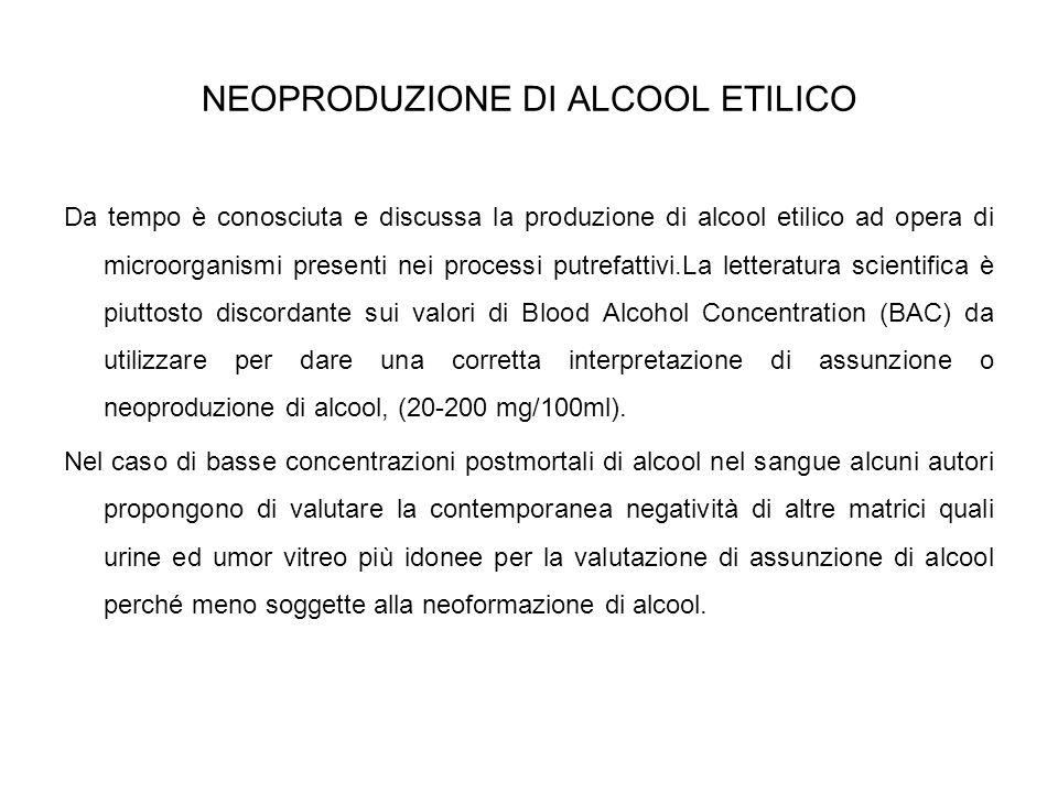 NEOPRODUZIONE DI ALCOOL ETILICO