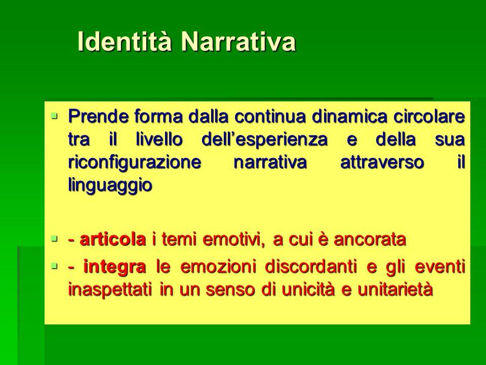 Identità Narrativa