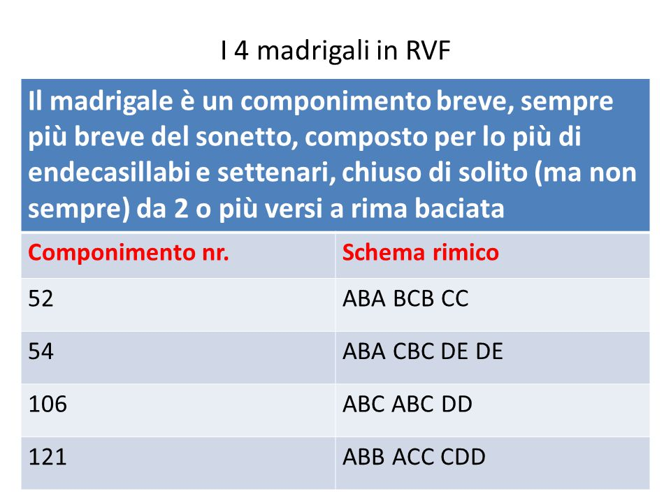 I 4 madrigali in RVF