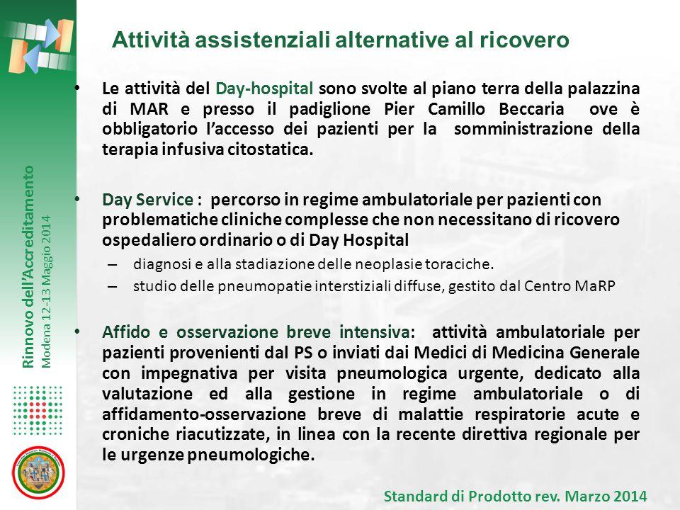 Attività assistenziali alternative al ricovero