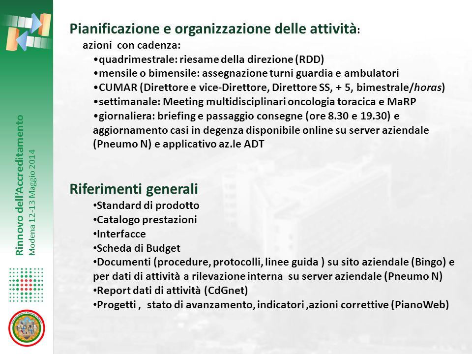 Pianificazione e organizzazione delle attività: