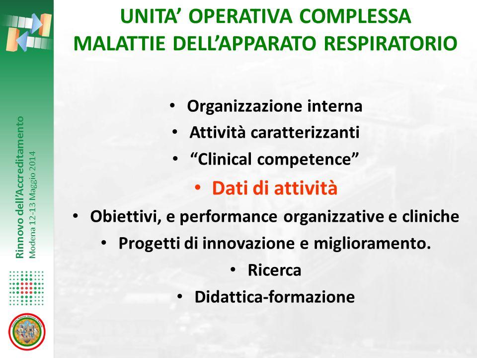 UNITA' OPERATIVA COMPLESSA MALATTIE DELL'APPARATO RESPIRATORIO