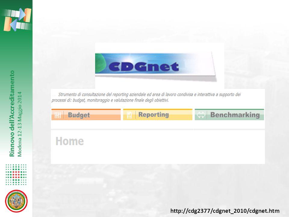http://cdg2377/cdgnet_2010/cdgnet.htm