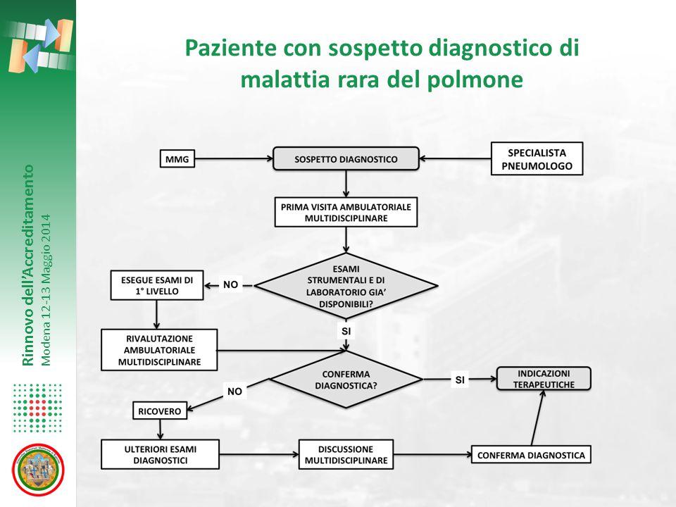 Paziente con sospetto diagnostico di malattia rara del polmone