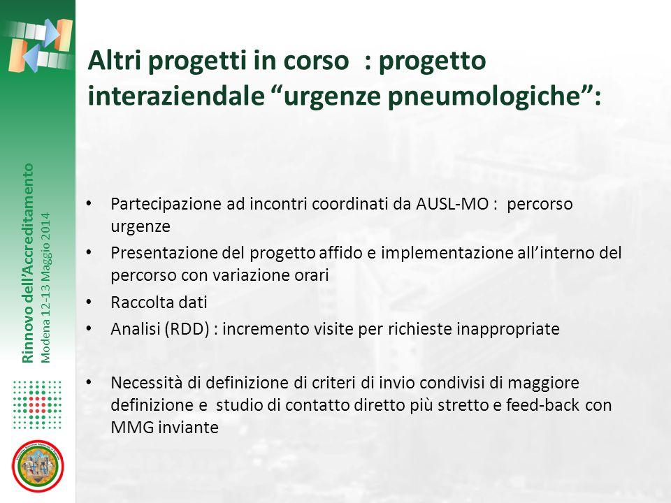 Altri progetti in corso : progetto interaziendale urgenze pneumologiche :