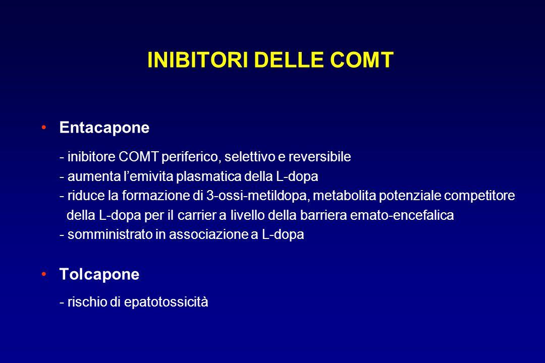 INIBITORI DELLE COMT Entacapone Tolcapone