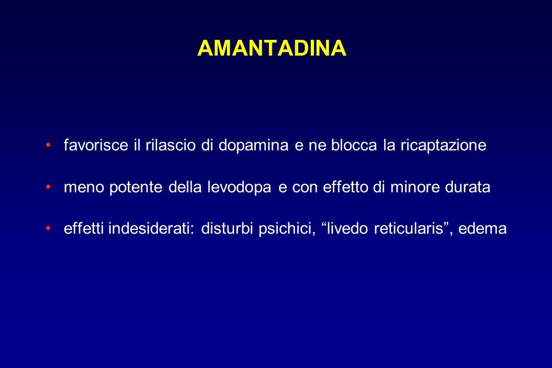 AMANTADINA favorisce il rilascio di dopamina e ne blocca la ricaptazione. meno potente della levodopa e con effetto di minore durata.