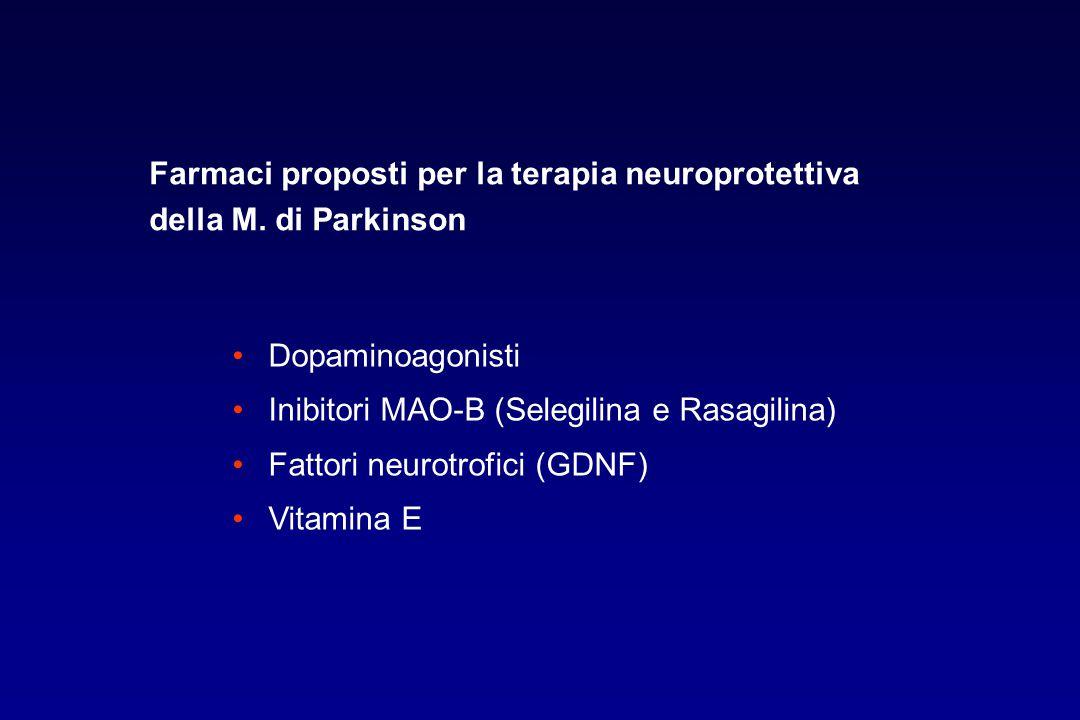 Farmaci proposti per la terapia neuroprotettiva