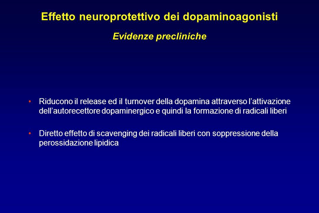 Effetto neuroprotettivo dei dopaminoagonisti Evidenze precliniche
