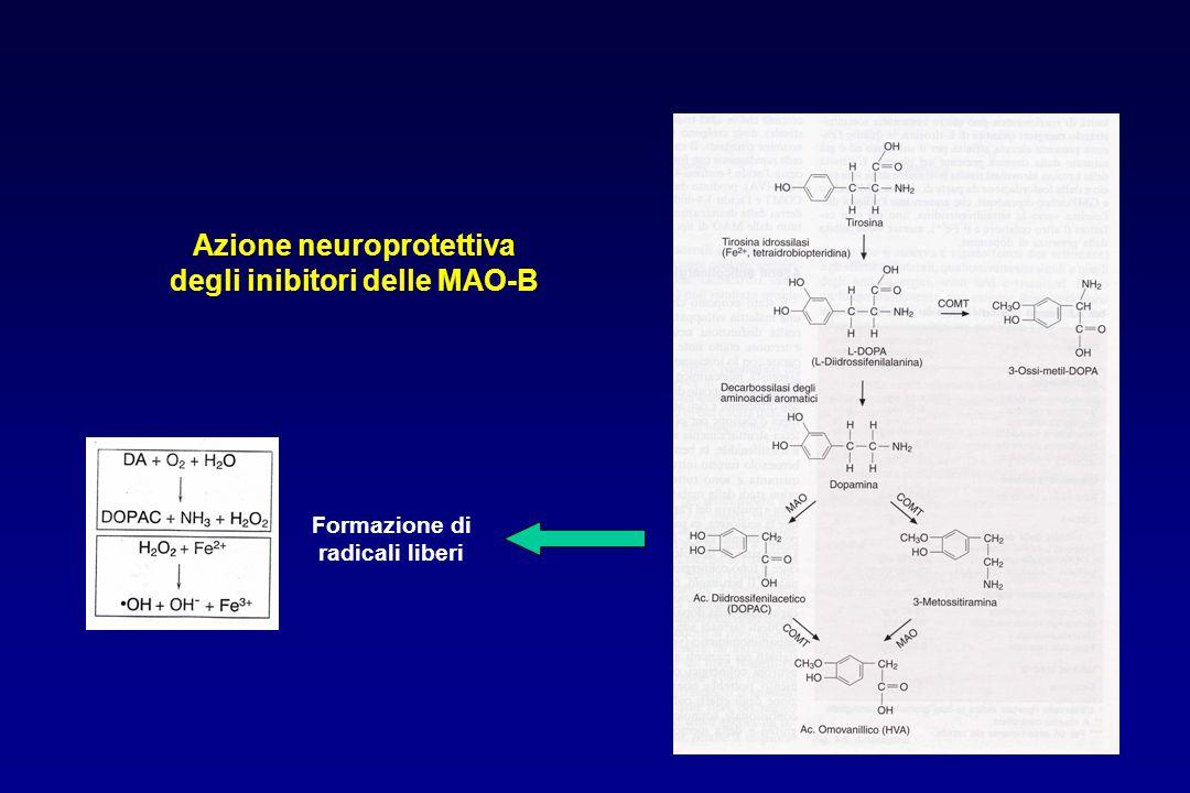 Azione neuroprotettiva degli inibitori delle MAO-B