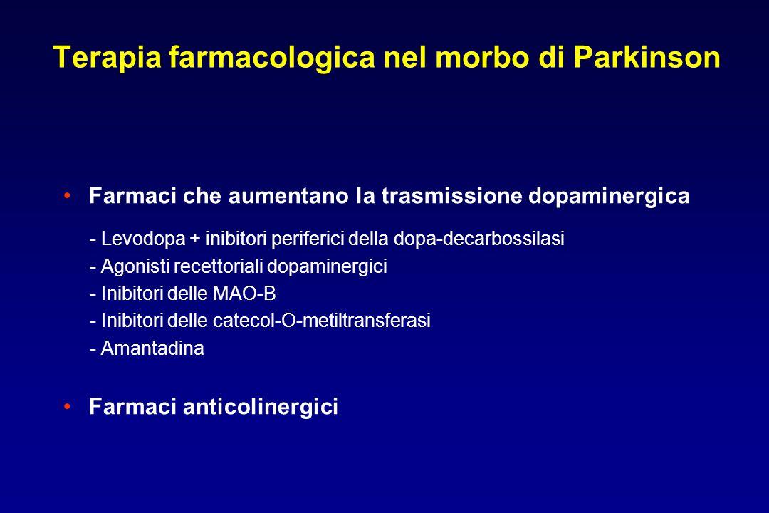 Terapia farmacologica nel morbo di Parkinson