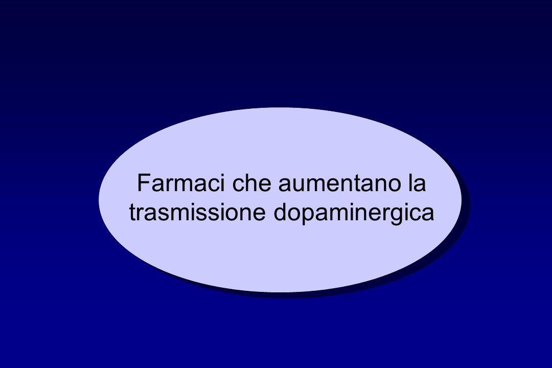 Farmaci che aumentano la trasmissione dopaminergica