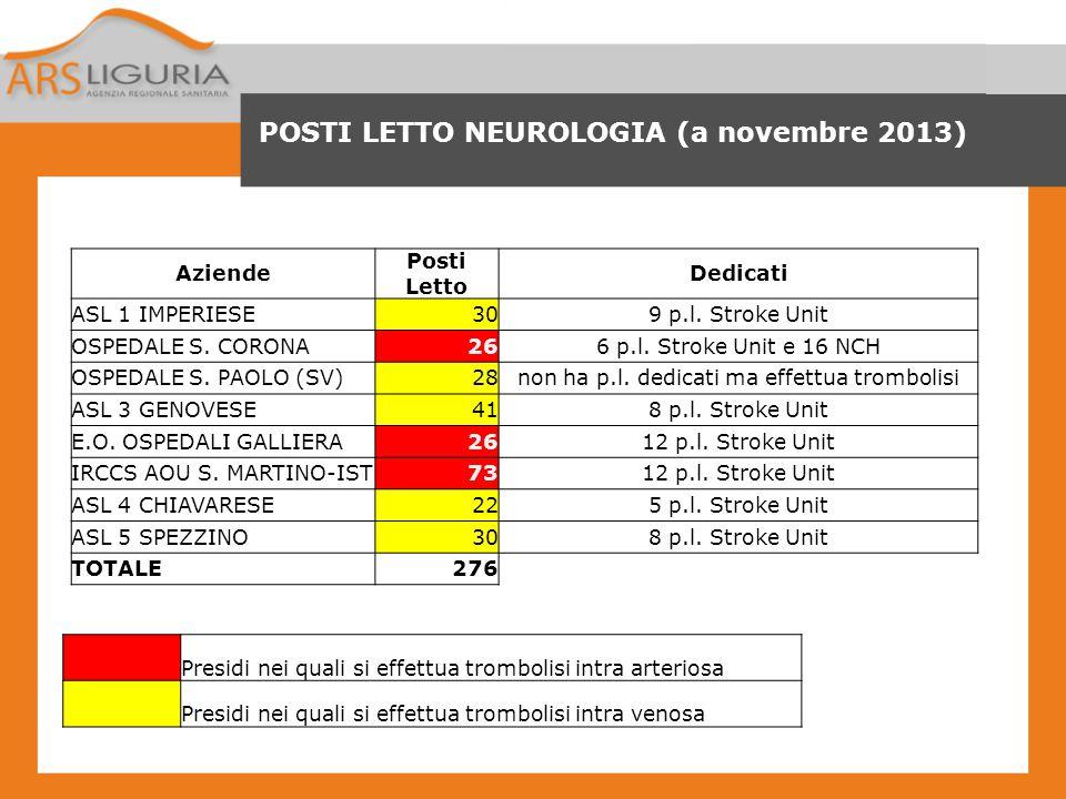 POSTI LETTO NEUROLOGIA (a novembre 2013)