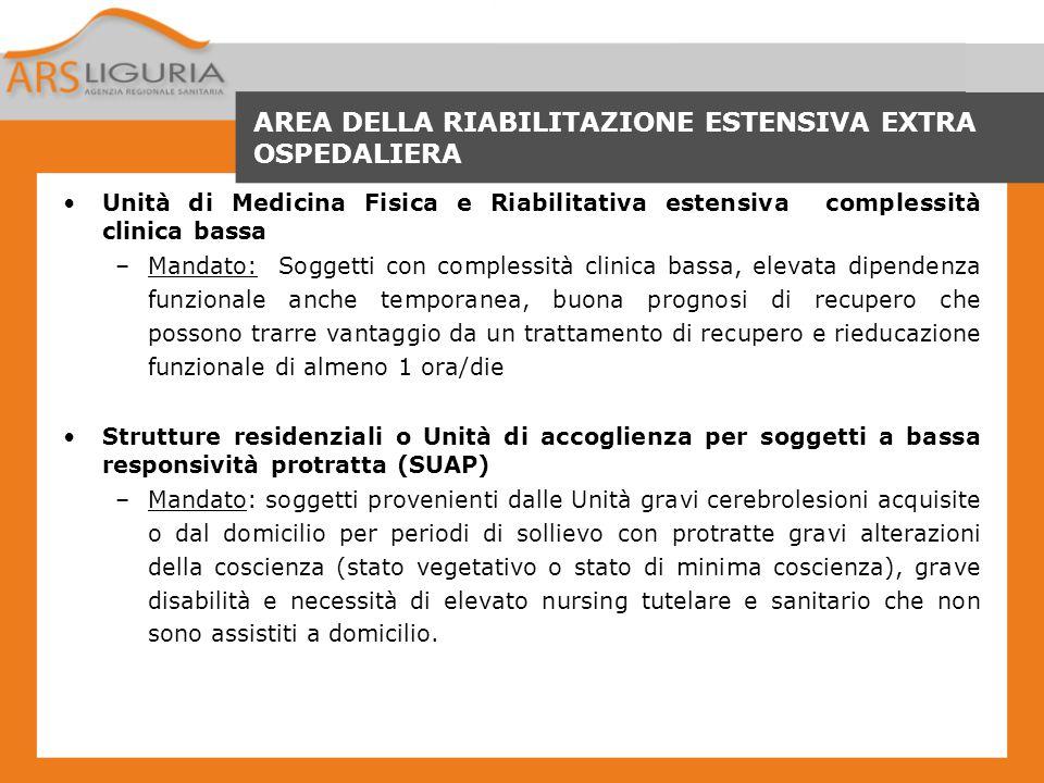 AREA DELLA RIABILITAZIONE ESTENSIVA EXTRA OSPEDALIERA