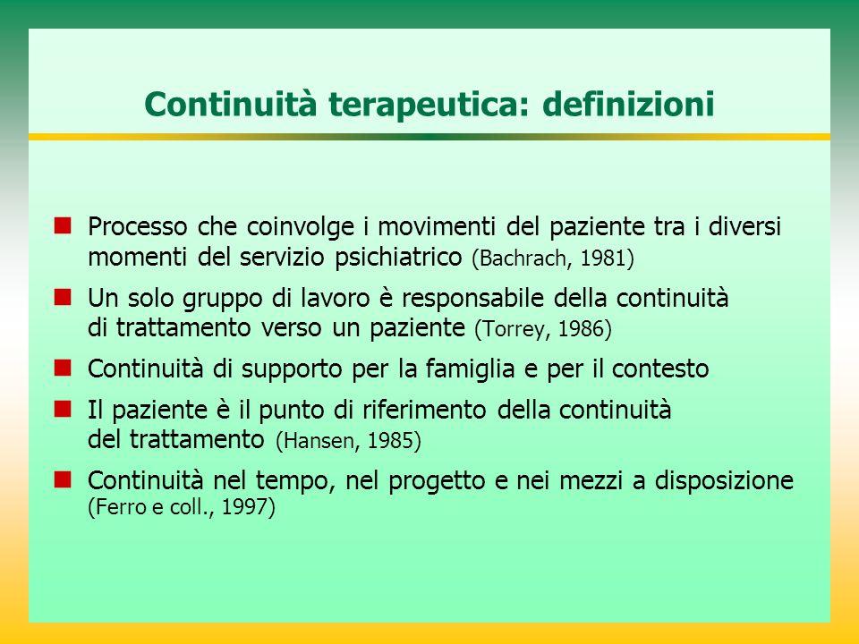 Continuità terapeutica: definizioni